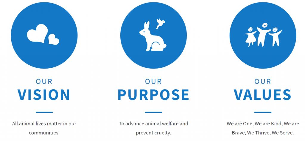 SPCA Purposeful leadership